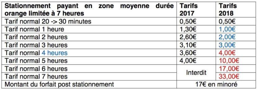 StationnementOrange-900x316
